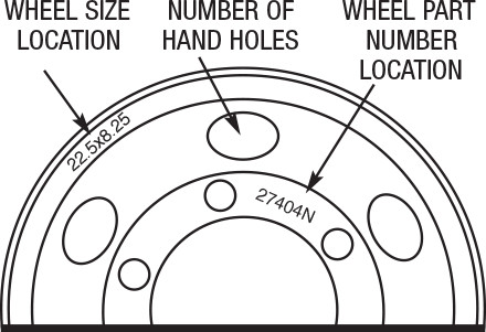 Wheel Part Number Diagram