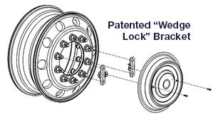 "Patented ""Wedge Lock"" Bracket"