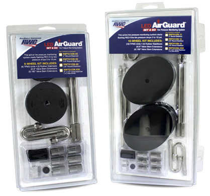 LED AirGuard Set & Go Kit Packaging